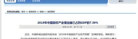 国家版权局:2019年中国版权产业增加值已占到GDP的7.39%